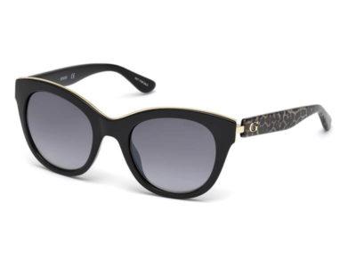 1cf9c51bb4 Gafas de sol: categoría de filtro solar y usos recomendados